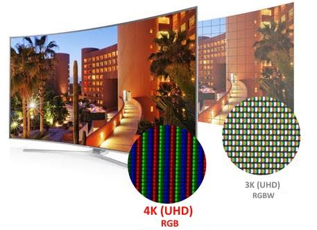 4K and 3K TV