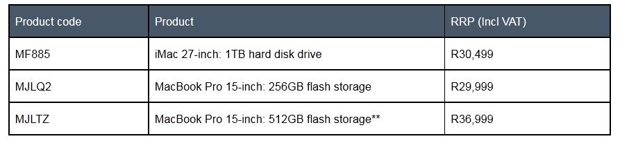 MacBook Pricing 15