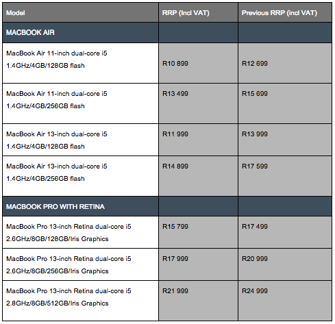 Pricing for the previous generation MacBook Air and Pro ranges