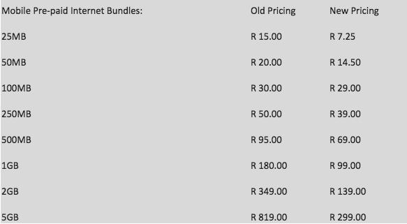 Telkom Prepaid Data