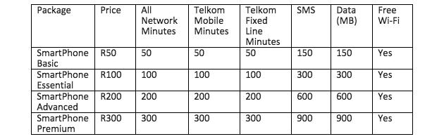 Telkom SmartPhone plans