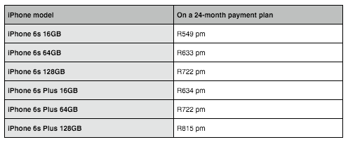 iPhone annual payment plan