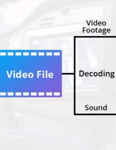 H.266 video codec